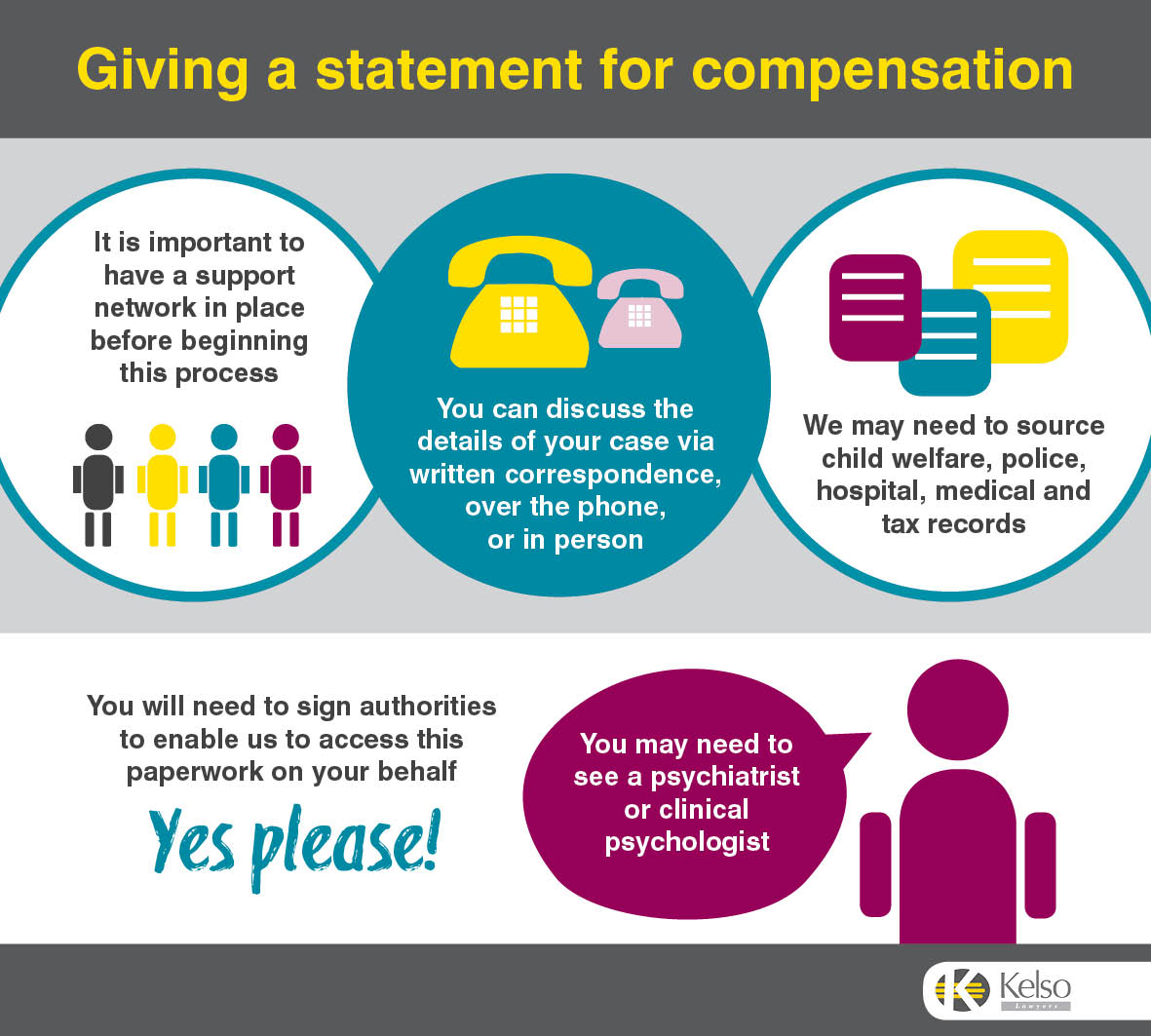 giving-a-statement-for-compensation