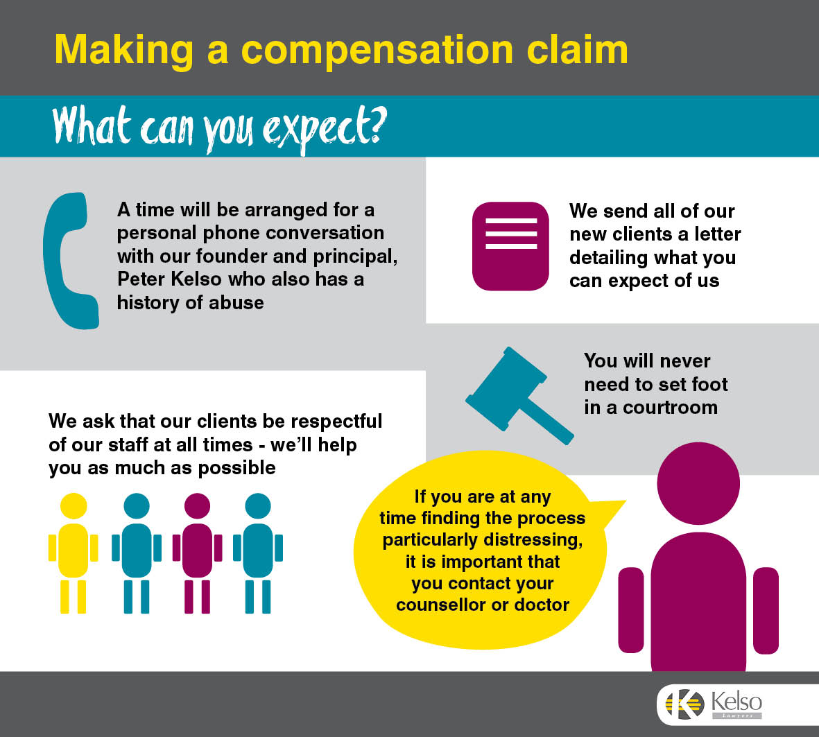making-a-compensation-claim
