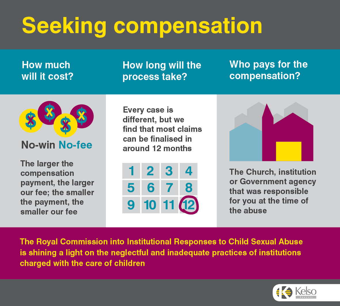 seeking-compensation