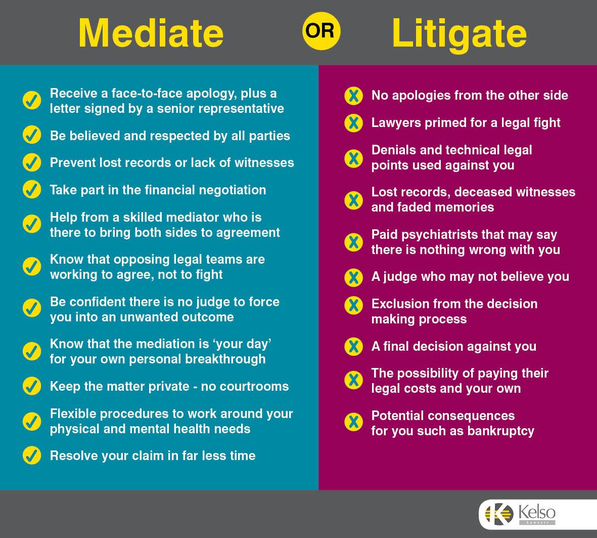 mediate-vs-litigate