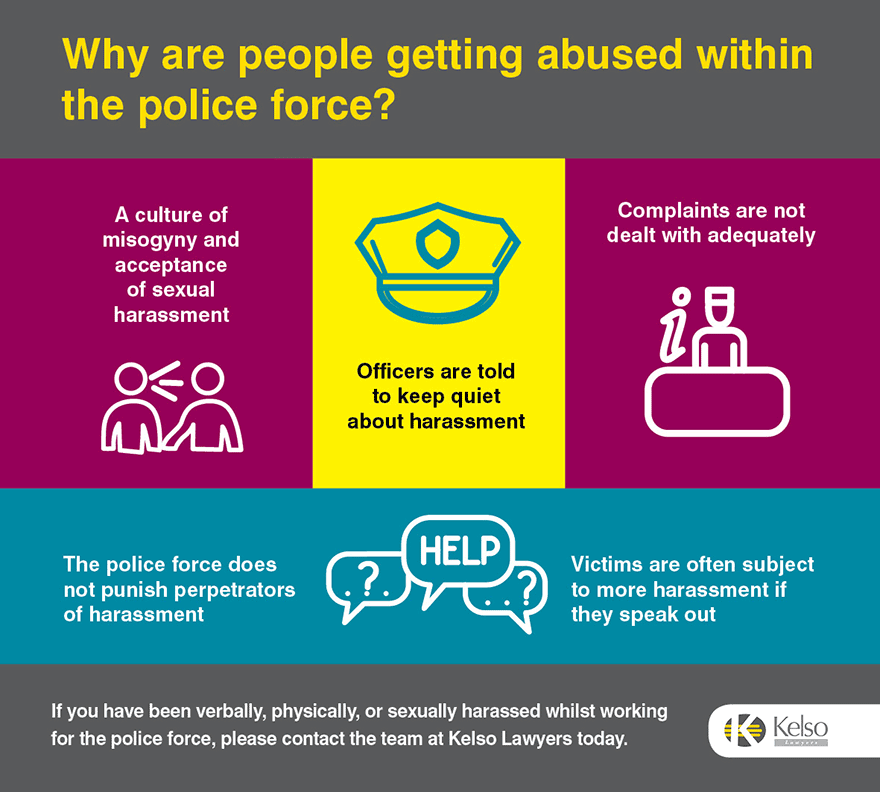 why-police-are-being-abused